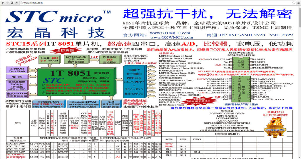 Electronic Product Development China Microcontroler