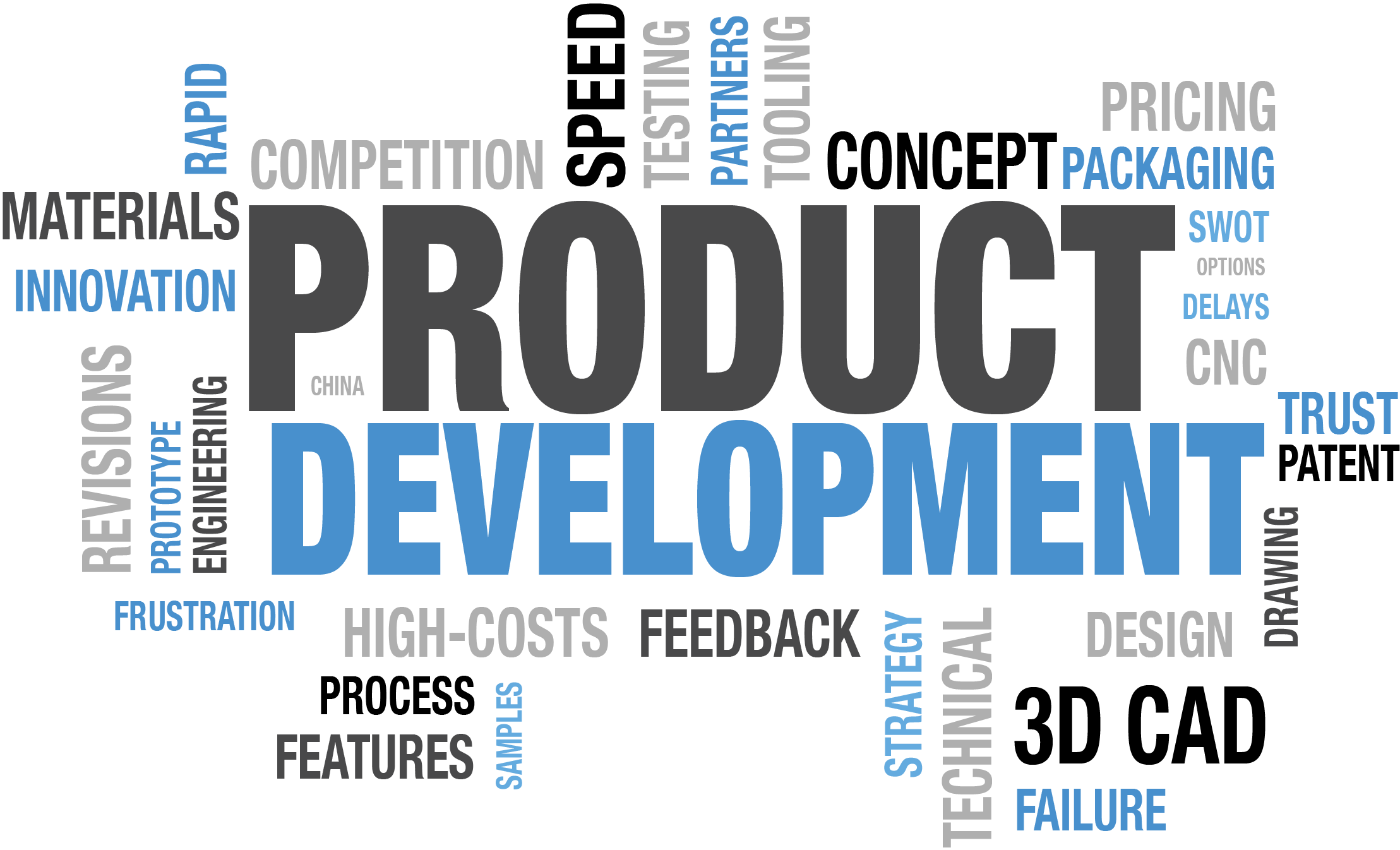 New product development with chinese manufacturers for Product design development